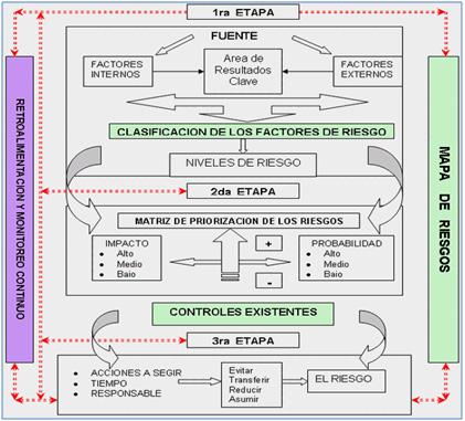 Diseño de Sistemas Logísticos: Aspectos Financieros